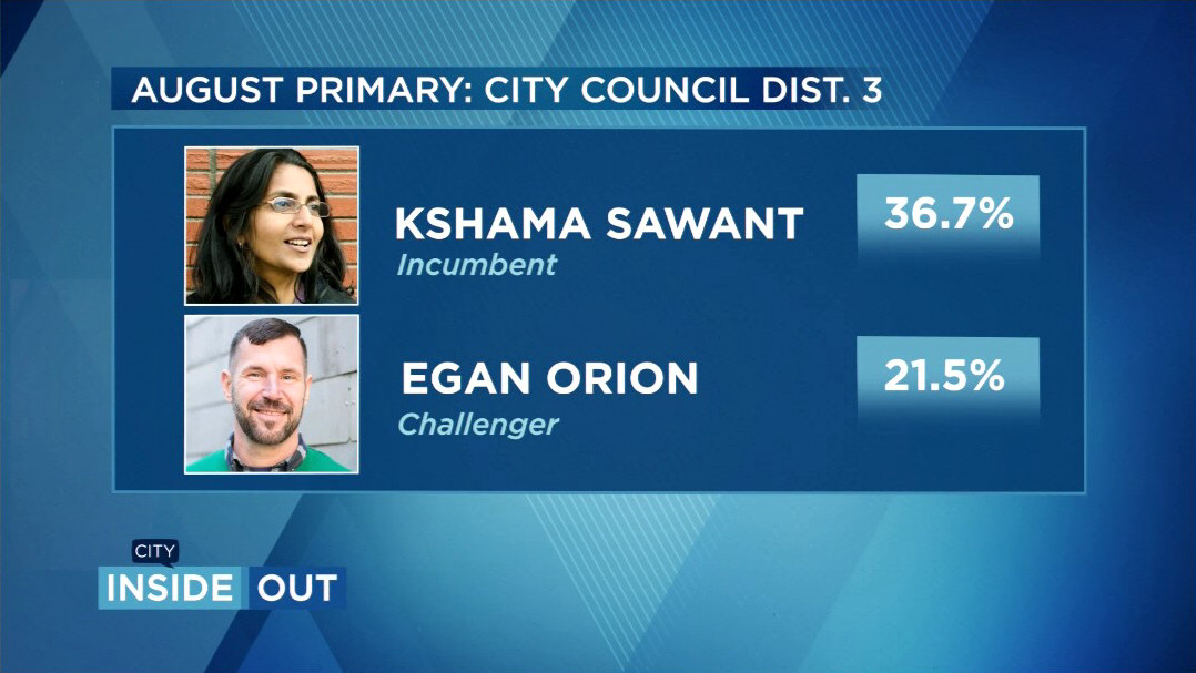 City Inside/Out Local Issues: Election 2019 - City Council Dist. 3 Race