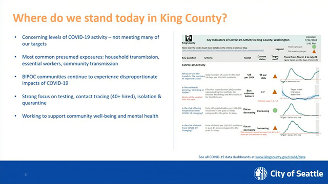 "Mayor hosts South & Central Seattle ""Safe & Healthy Communities"" virtual town hall"